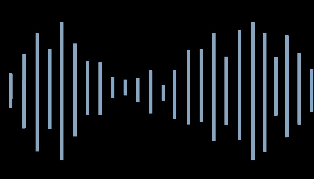 Soundwaves_BLUE_RTDNAC